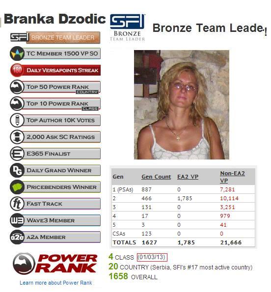 Branka Dodic BTL